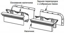 Декоративные фасадные элементы Mid-America в Москве Ставни, пилястры и наличники